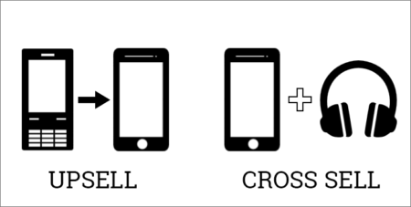 upsell-cross-sell