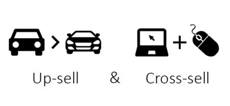upsell-crosssell_44cdb4b66e